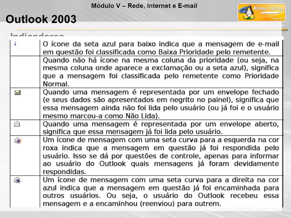 As pastas do Outlook são: