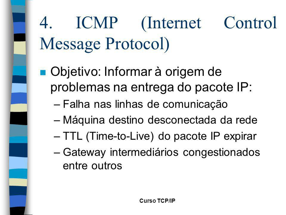4. ICMP (Internet Control Message Protocol)