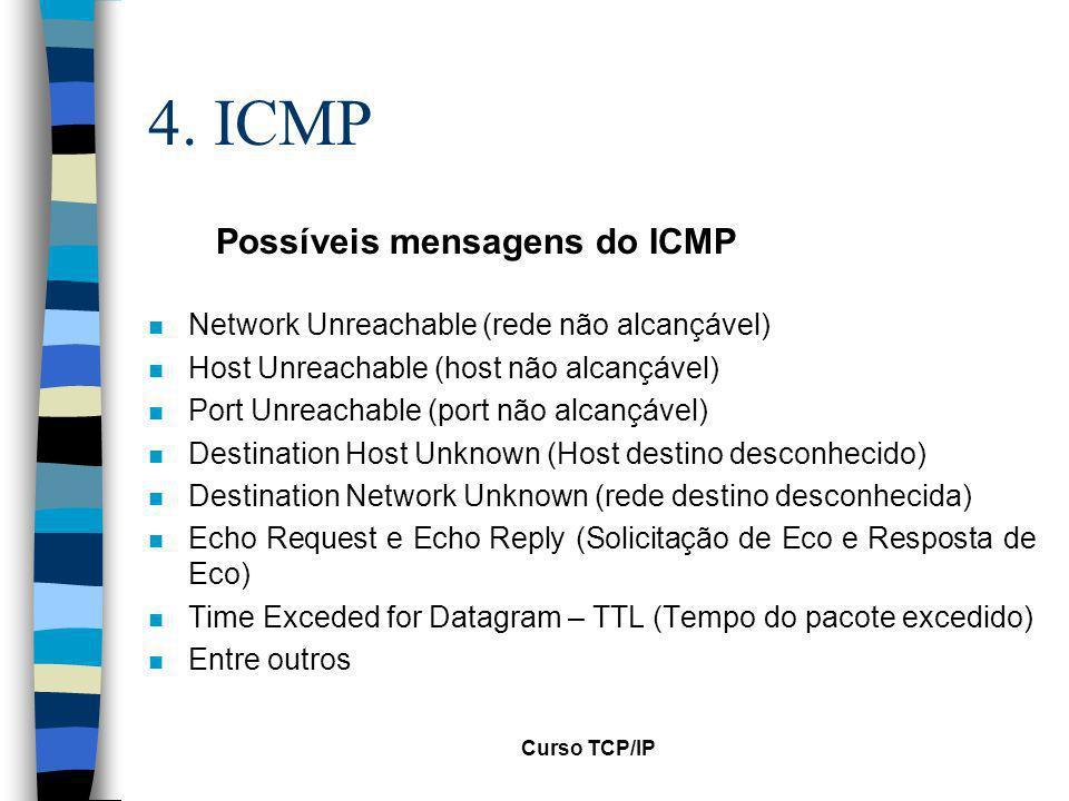 4. ICMP Possíveis mensagens do ICMP