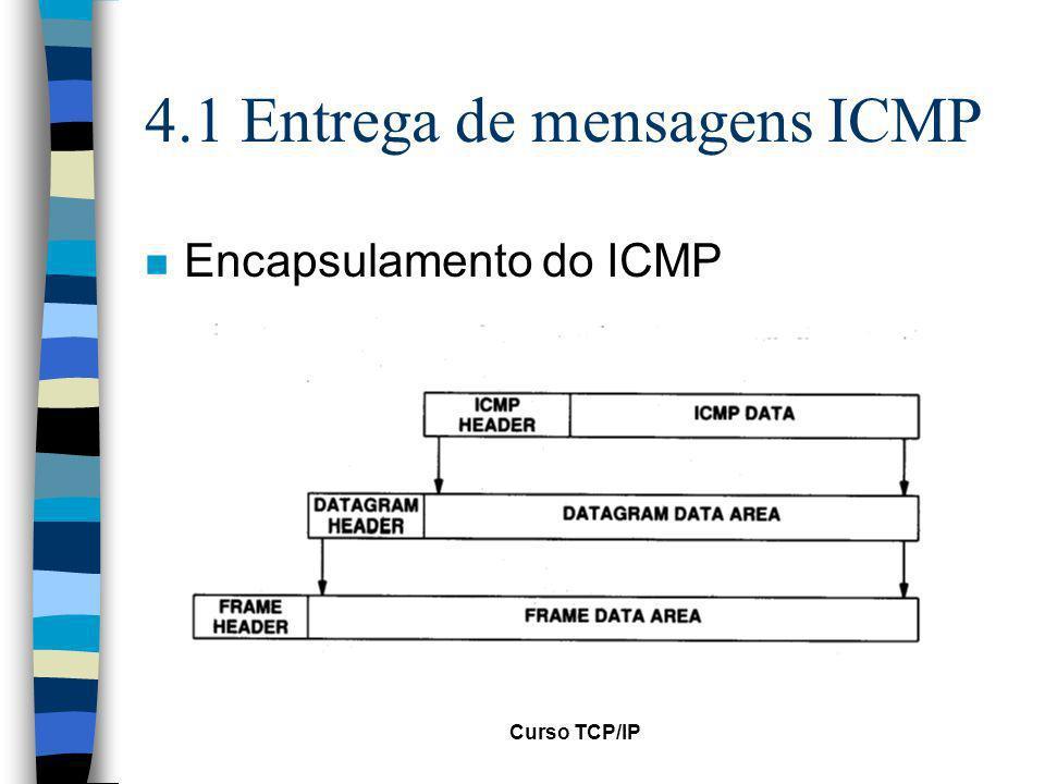 4.1 Entrega de mensagens ICMP