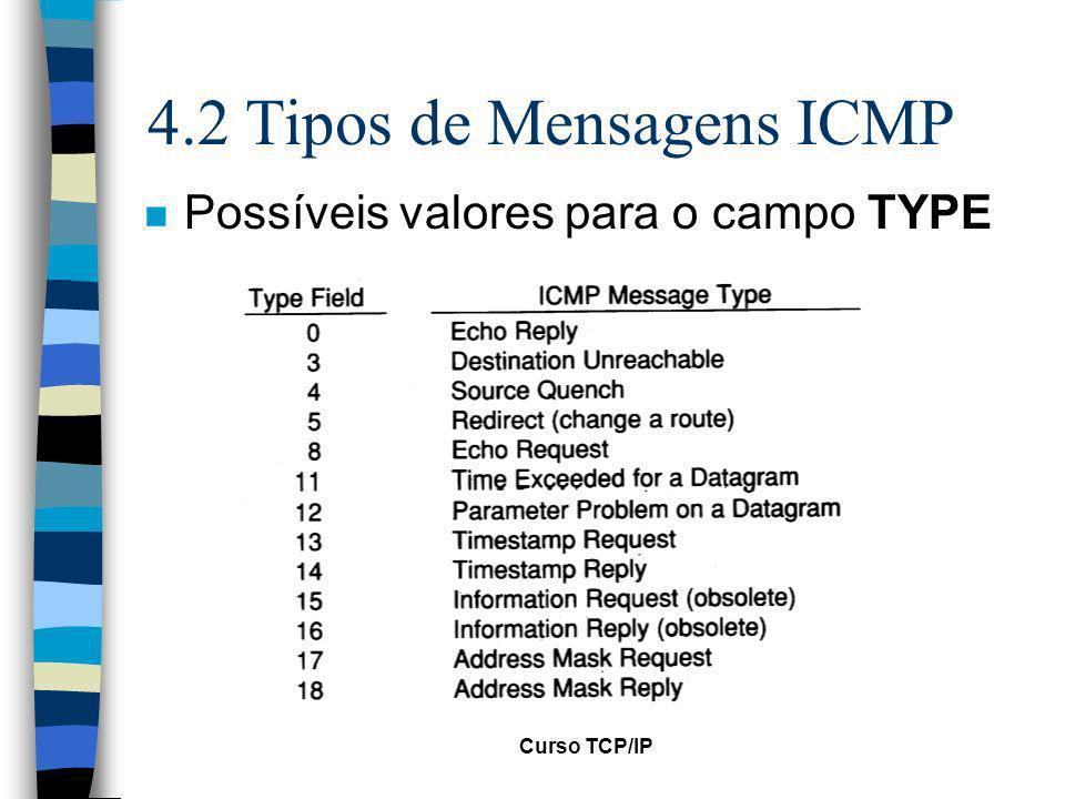 4.2 Tipos de Mensagens ICMP