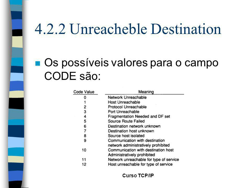 4.2.2 Unreacheble Destination