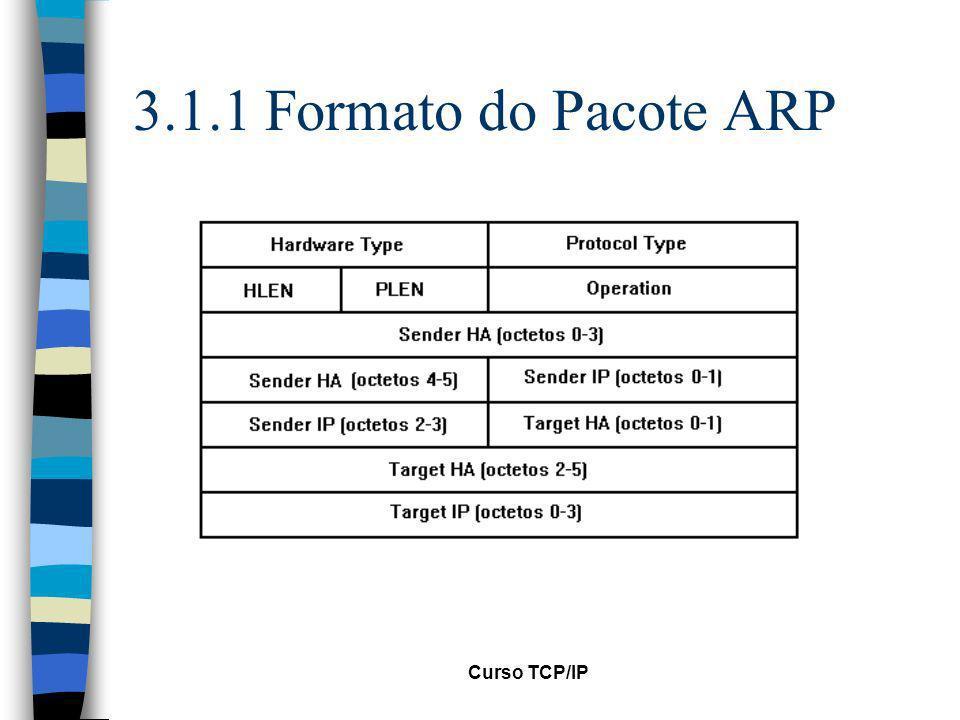 3.1.1 Formato do Pacote ARP Curso TCP/IP