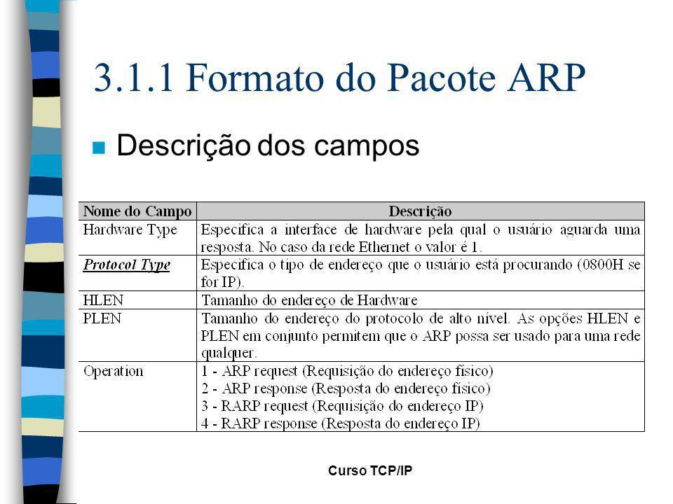 3.1.1 Formato do Pacote ARP Descrição dos campos Curso TCP/IP