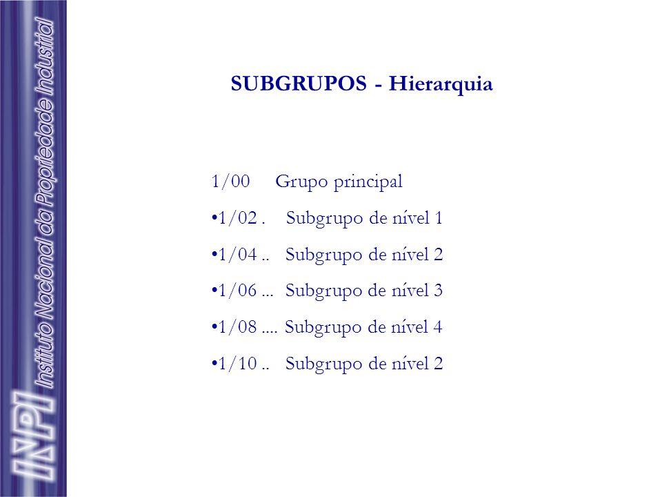 SUBGRUPOS - Hierarquia