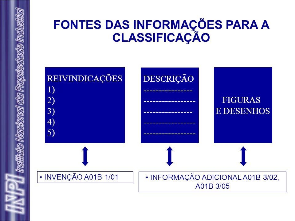 FONTES DAS INFORMAÇÕES PARA A CLASSIFICAÇÃO