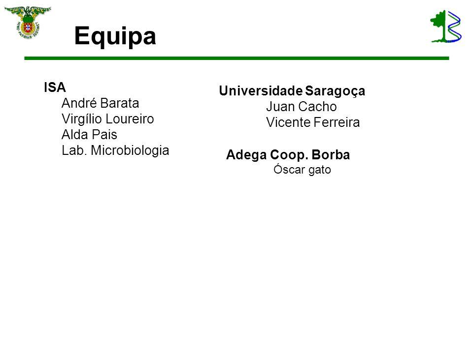 Equipa ISA Universidade Saragoça André Barata Juan Cacho