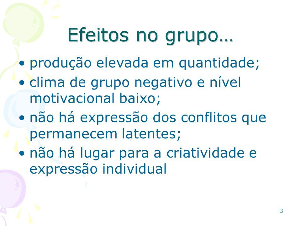 Efeitos no grupo… produção elevada em quantidade;
