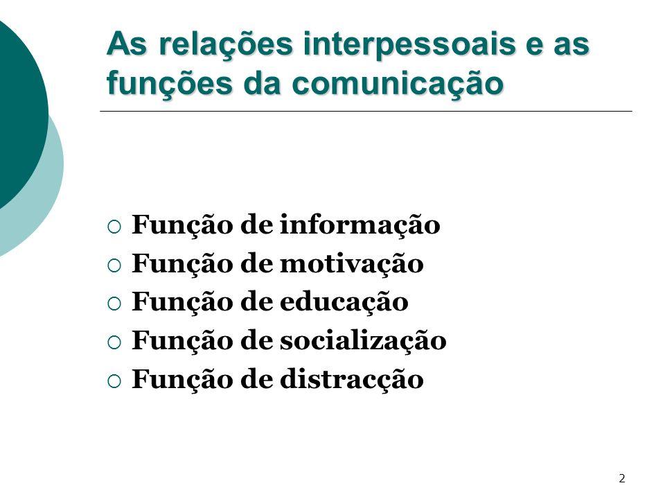 As relações interpessoais e as funções da comunicação