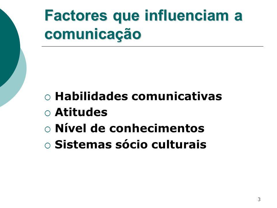 Factores que influenciam a comunicação