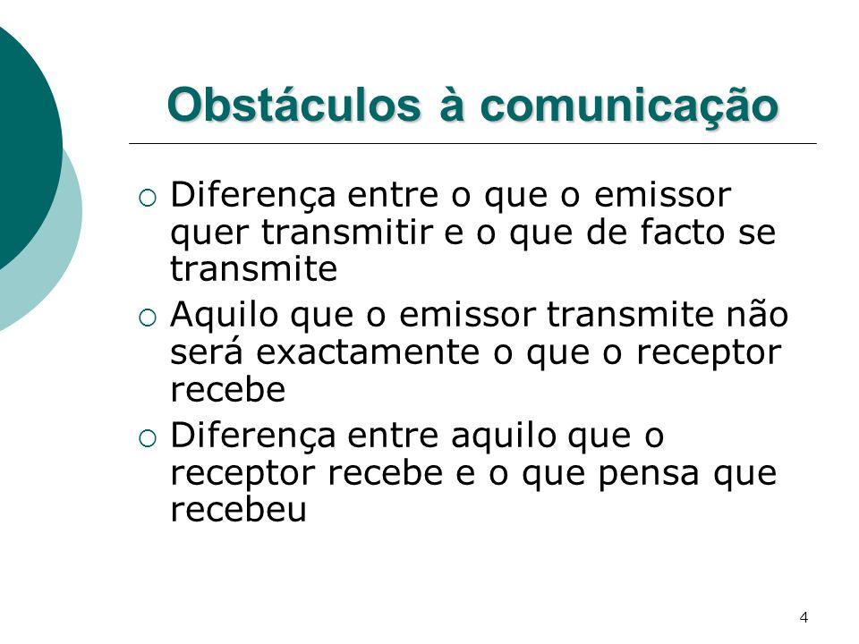 Obstáculos à comunicação