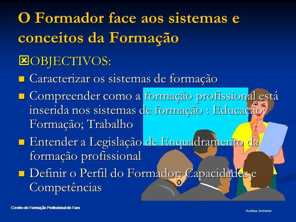 O Formador face aos sistemas e conceitos da Formação
