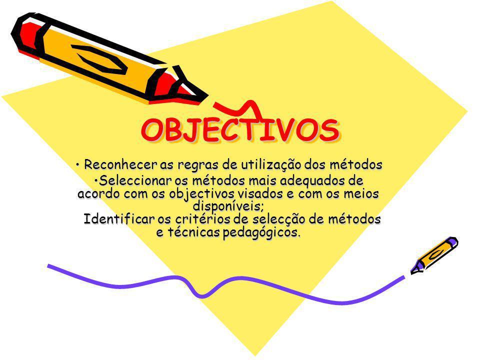 Reconhecer as regras de utilização dos métodos
