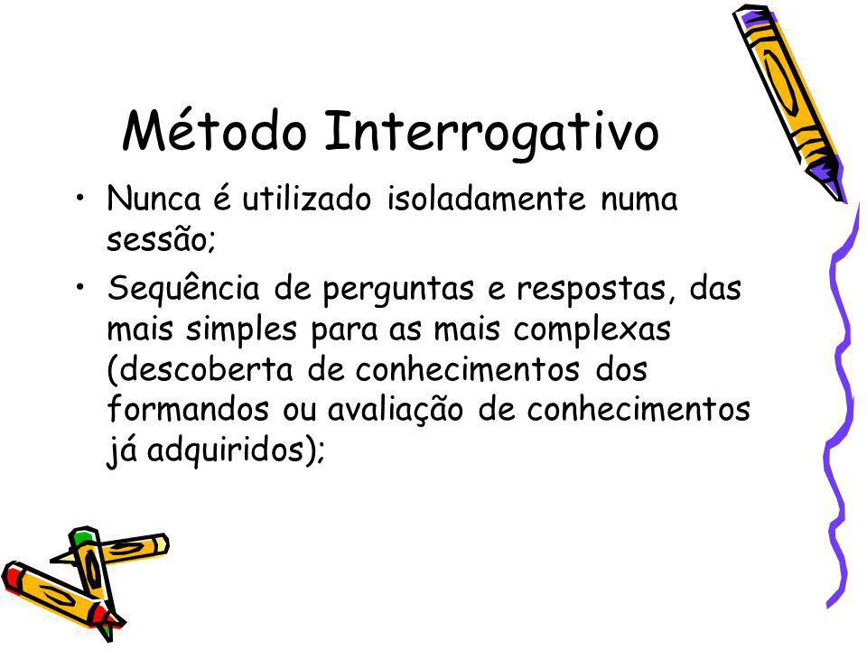 Método Interrogativo Nunca é utilizado isoladamente numa sessão;
