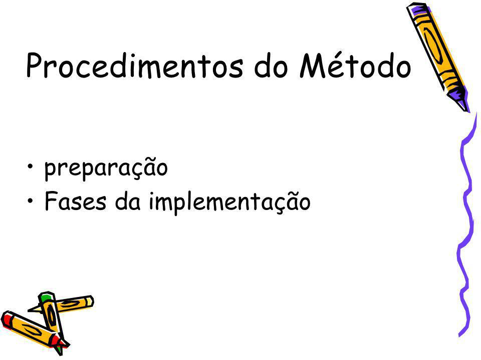 Procedimentos do Método