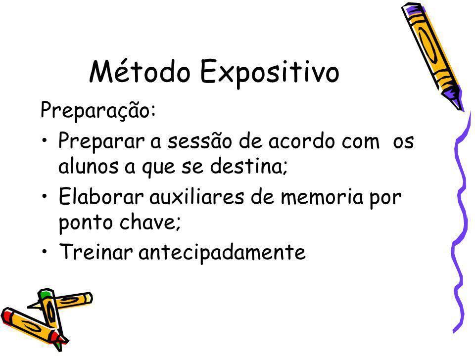 Método Expositivo Preparação:
