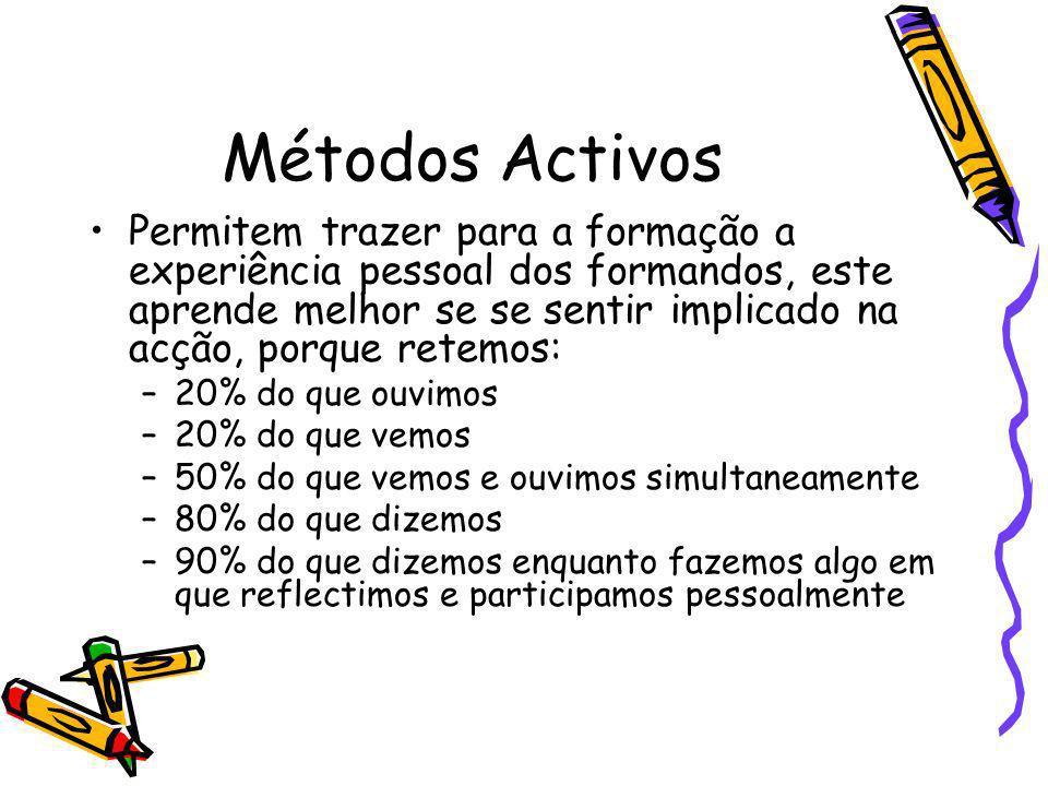 Métodos Activos