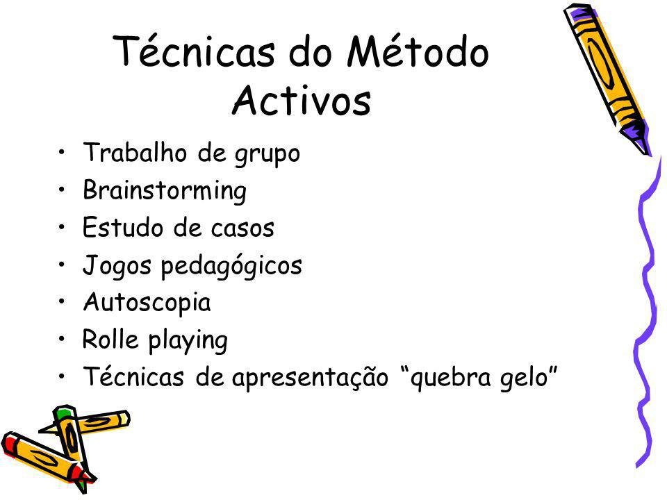 Técnicas do Método Activos