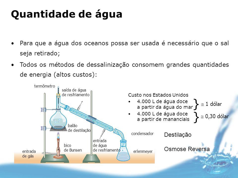 Quantidade de água Para que a água dos oceanos possa ser usada é necessário que o sal seja retirado;