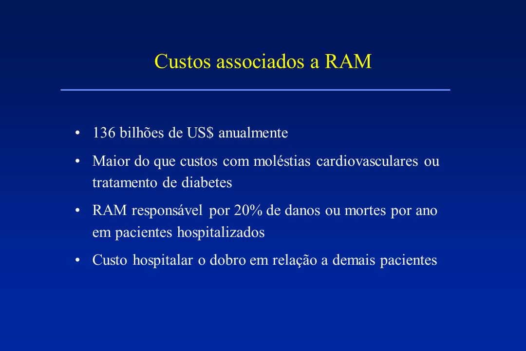 Custos associados a RAM