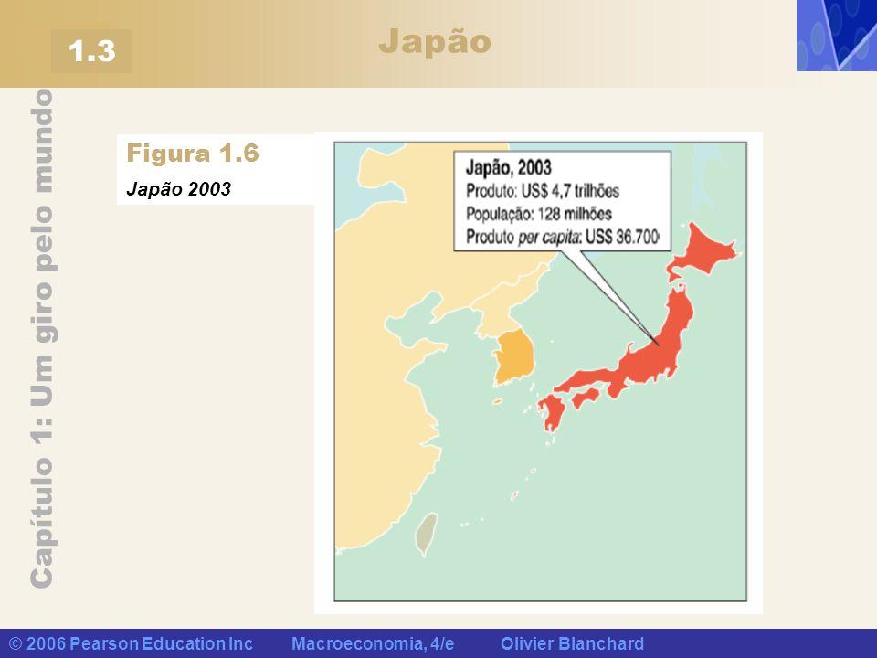Japão 1.3. Figura 1.6. Japão 2003.