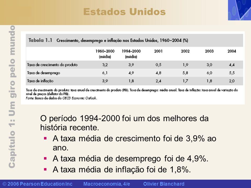 Estados UnidosO período 1994-2000 foi um dos melhores da história recente. A taxa média de crescimento foi de 3,9% ao ano.