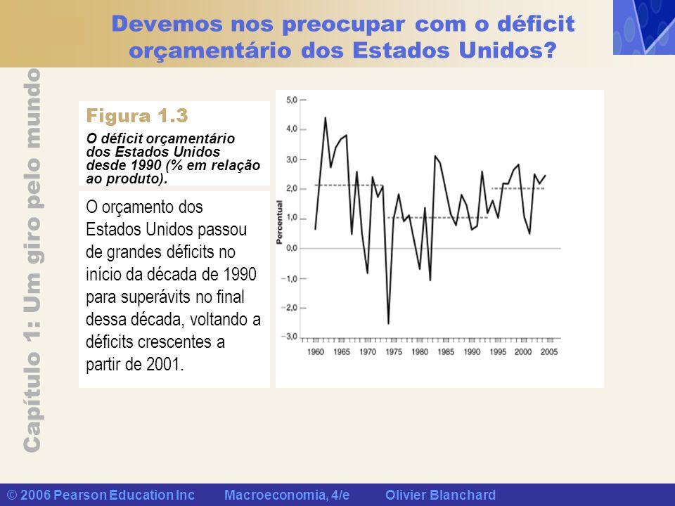 Devemos nos preocupar com o déficit orçamentário dos Estados Unidos