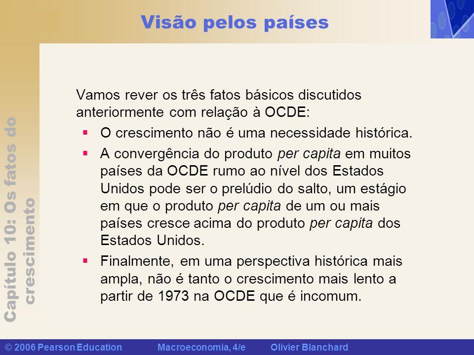 Visão pelos países Vamos rever os três fatos básicos discutidos anteriormente com relação à OCDE: O crescimento não é uma necessidade histórica.