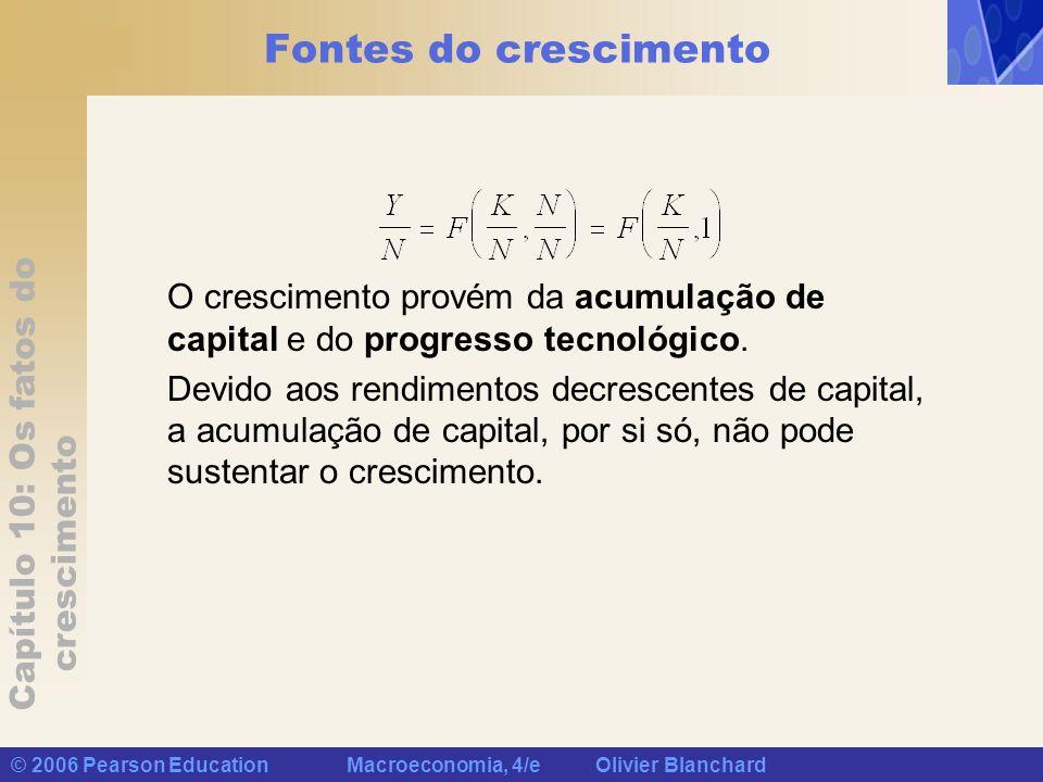 Fontes do crescimento O crescimento provém da acumulação de capital e do progresso tecnológico.