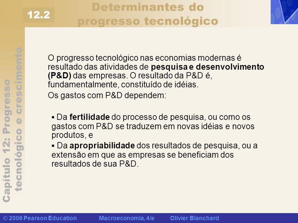 Determinantes do progresso tecnológico