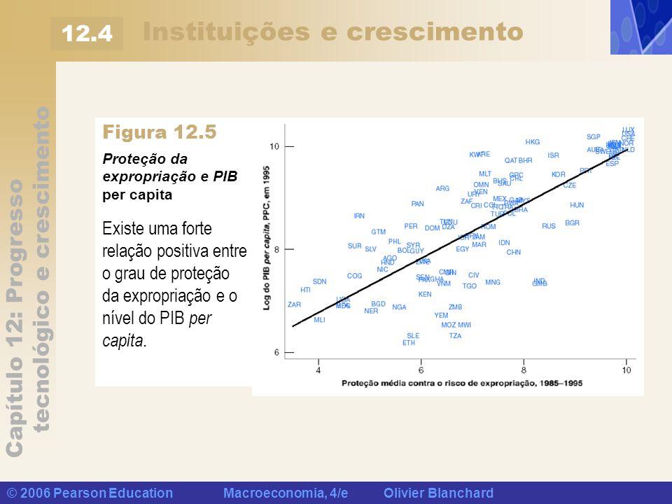 Instituições e crescimento