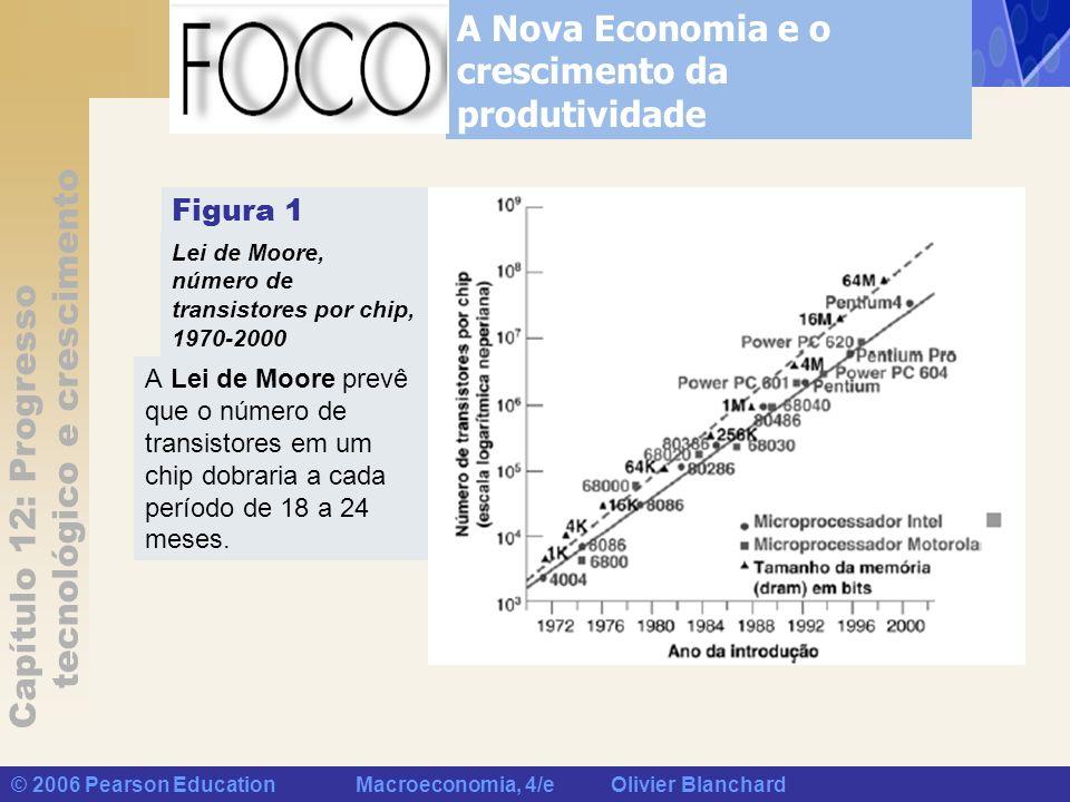 A Nova Economia e o crescimento da produtividade