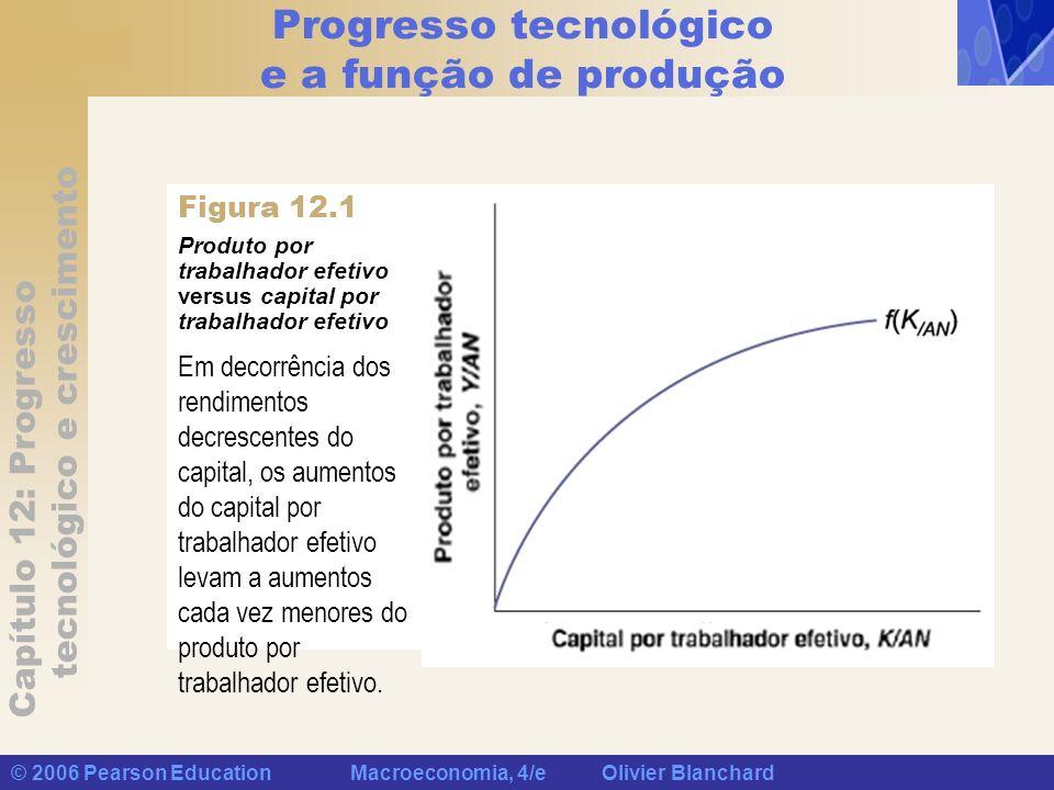 Progresso tecnológico e a função de produção