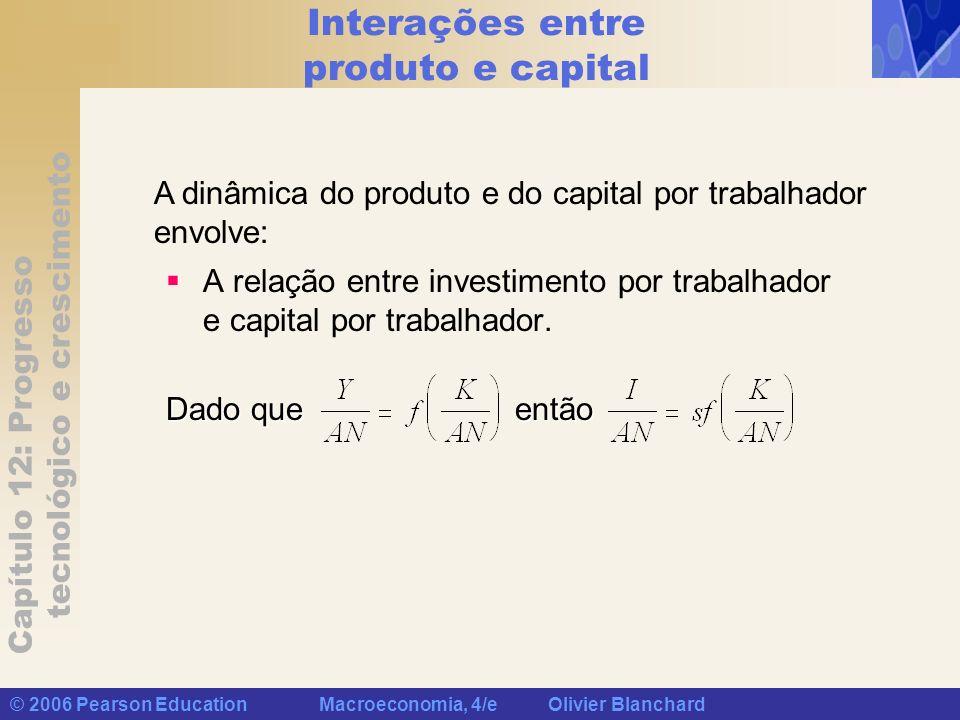 Interações entre produto e capital