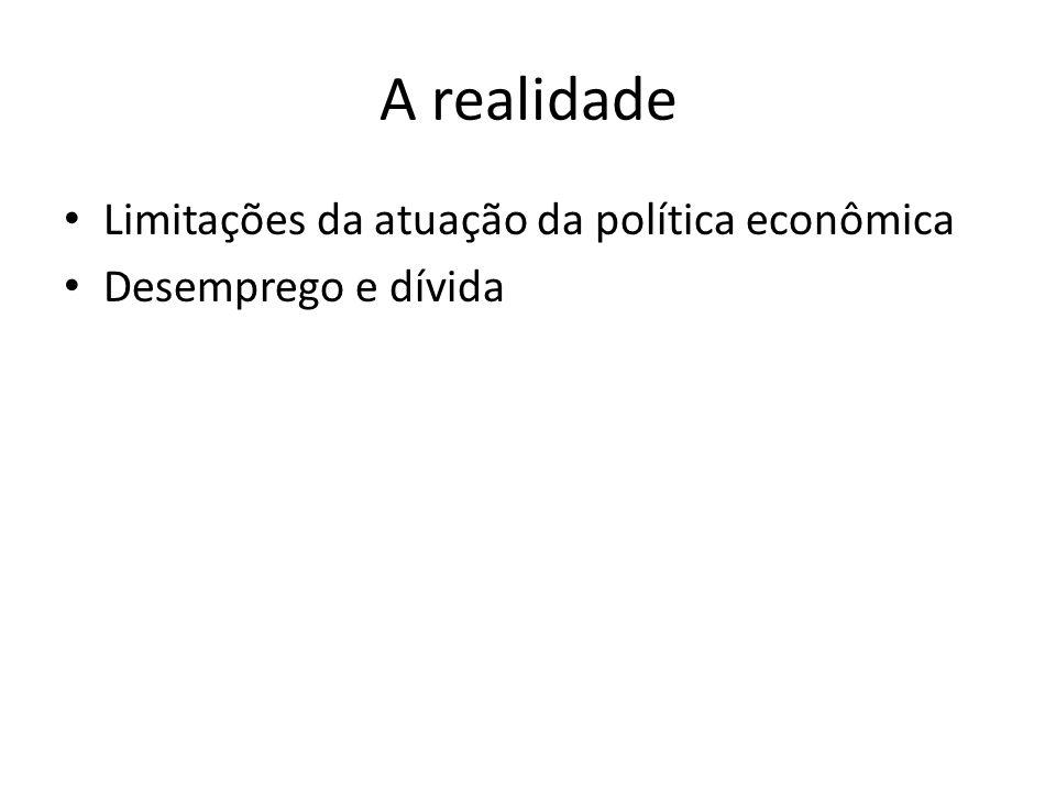 A realidade Limitações da atuação da política econômica