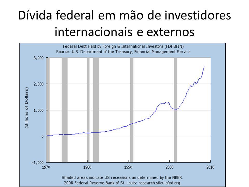 Dívida federal em mão de investidores internacionais e externos