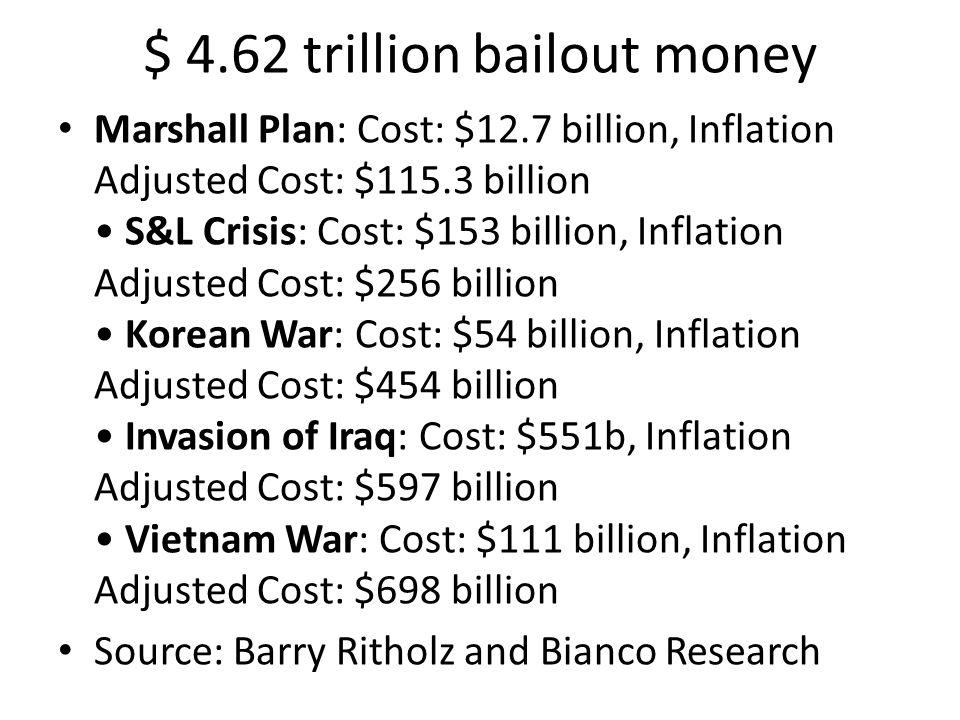 $ 4.62 trillion bailout money