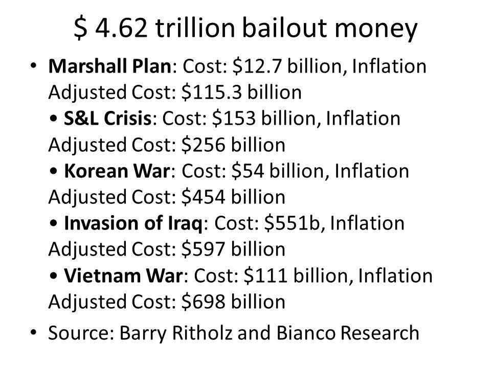 $ 4.62 trillion bailout money