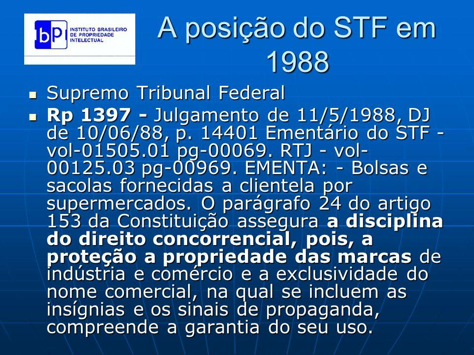 A posição do STF em 1988 Supremo Tribunal Federal
