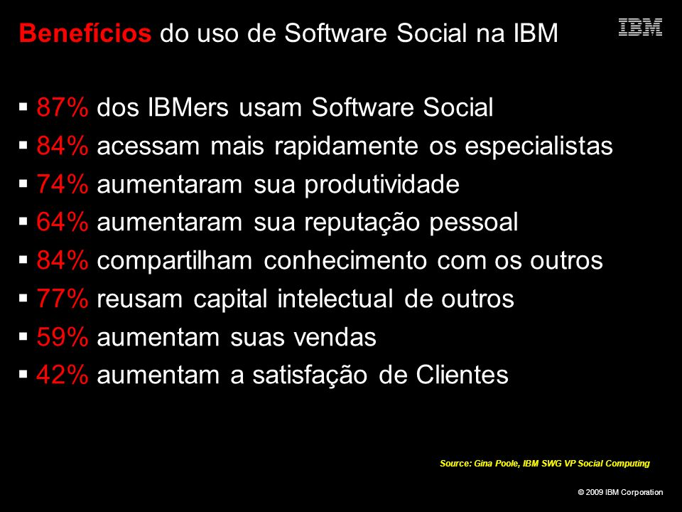 Benefícios do uso de Software Social na IBM