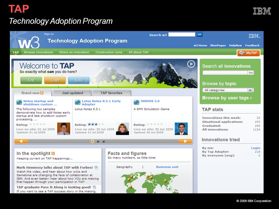 TAP Technology Adoption Program
