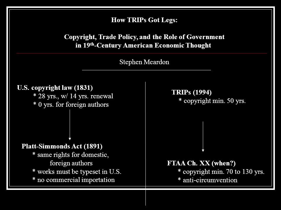 Copyright, Trade Policy, and the Role of Government