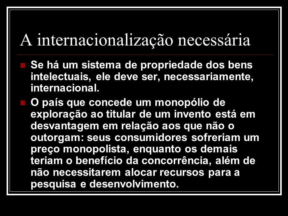 A internacionalização necessária