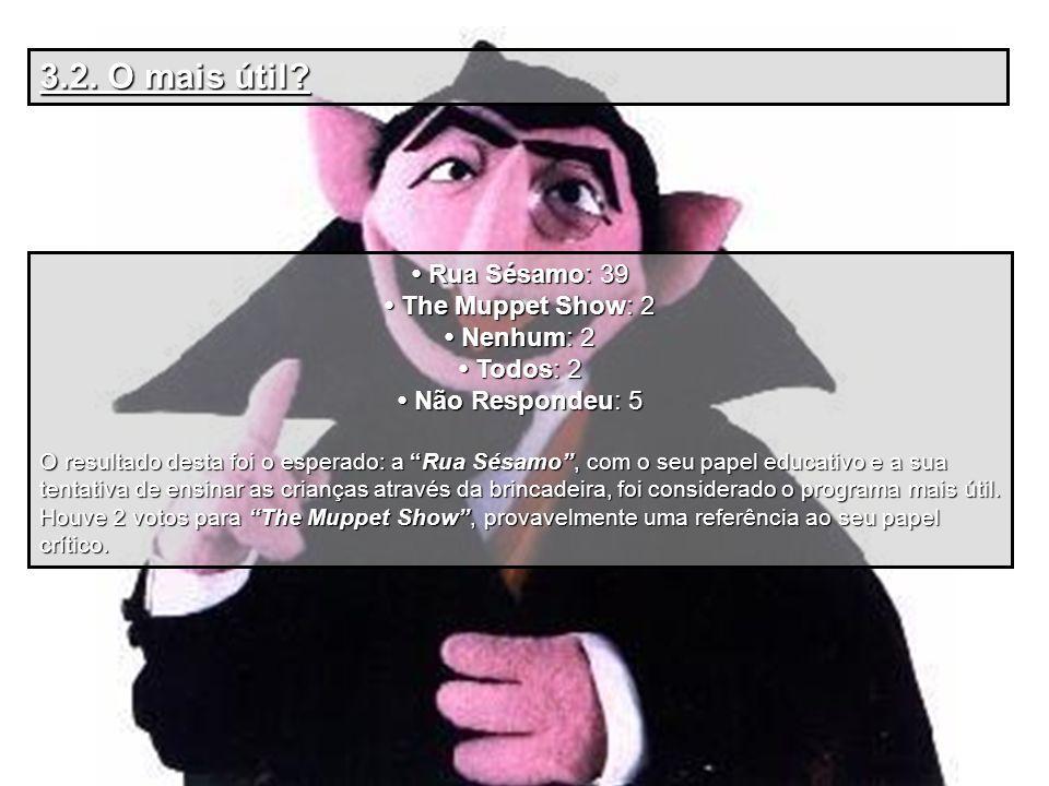 3.2. O mais útil • Rua Sésamo: 39 • The Muppet Show: 2 • Nenhum: 2