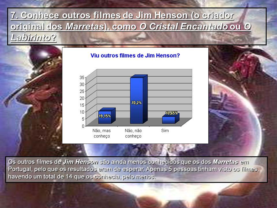 7. Conhece outros filmes de Jim Henson (o criador original dos Marretas), como O Cristal Encantado ou O Labirinto