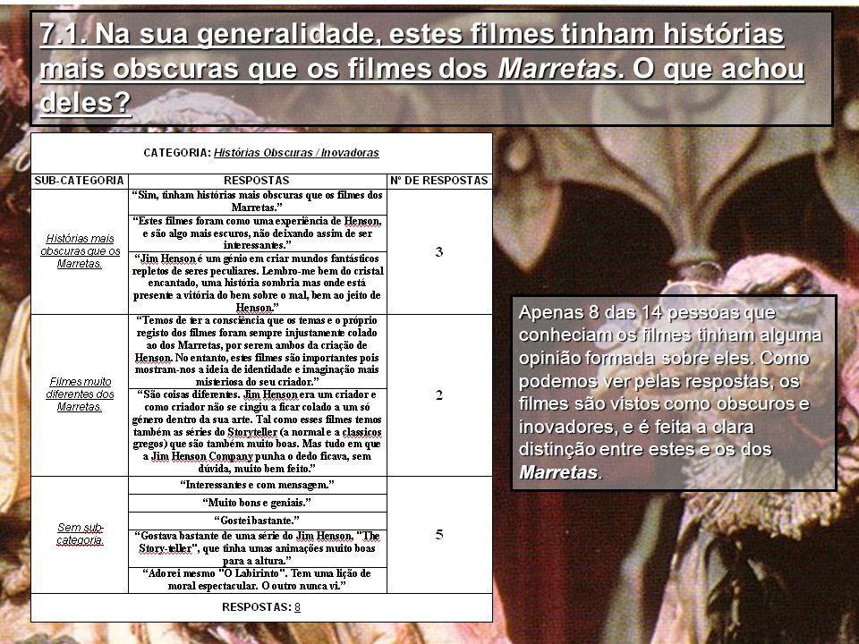7.1. Na sua generalidade, estes filmes tinham histórias mais obscuras que os filmes dos Marretas. O que achou deles