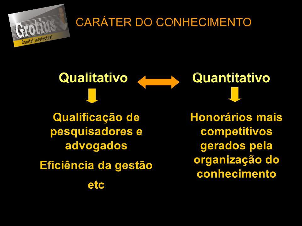 Qualitativo Quantitativo