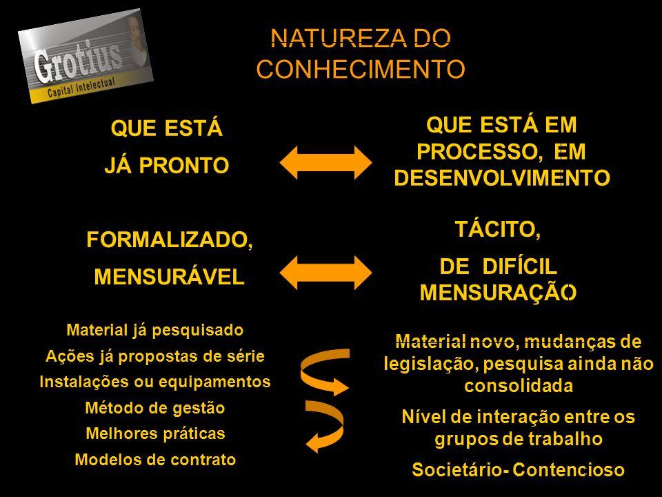 NATUREZA DO CONHECIMENTO