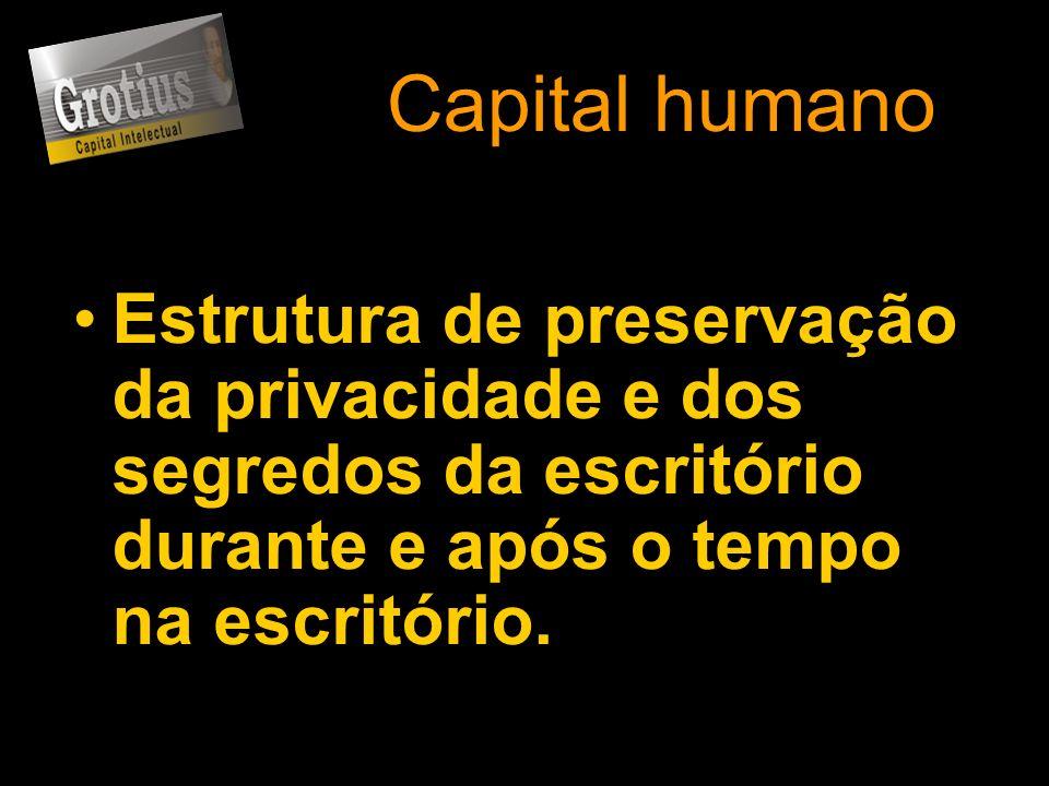 Capital humano Estrutura de preservação da privacidade e dos segredos da escritório durante e após o tempo na escritório.