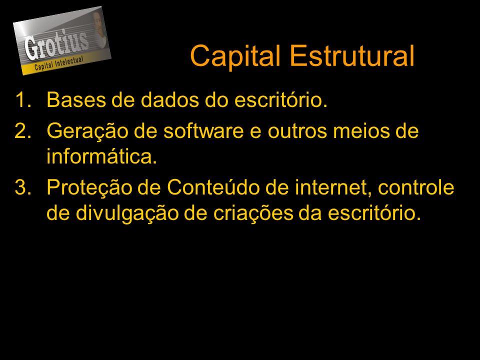 Capital Estrutural Bases de dados do escritório.